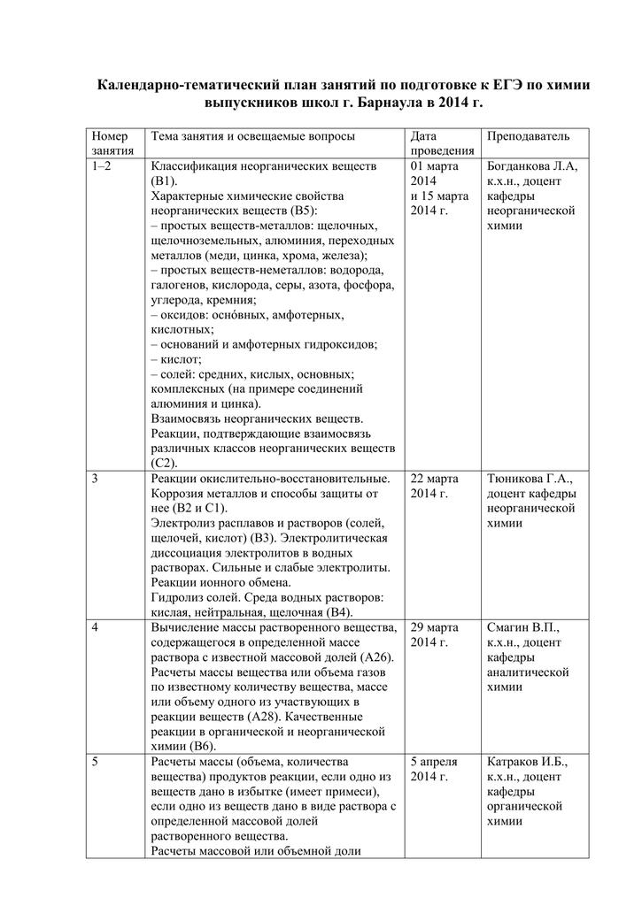 Алюминий (al) и его соединения, получение и применение алюминия