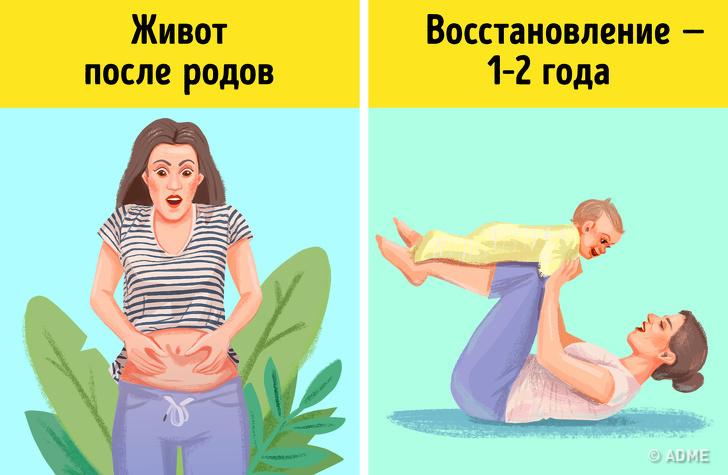 Диета для кормящей матери после кесарева сечения