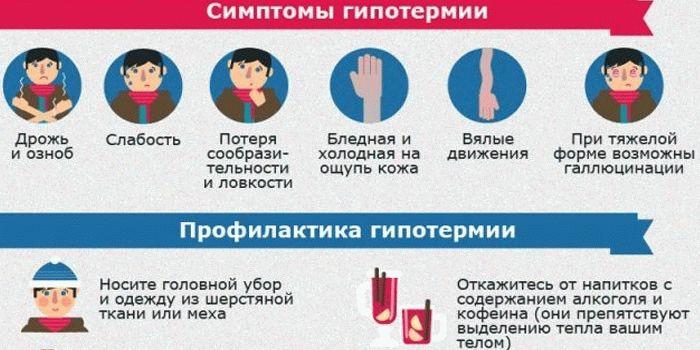 Причины пониженной температуры тела человека