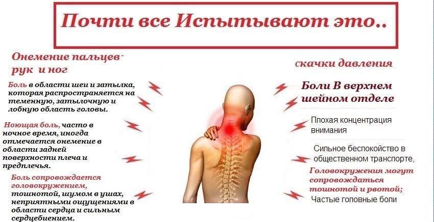 Чем лечить шейный остеохондроз медикаментозное лечение