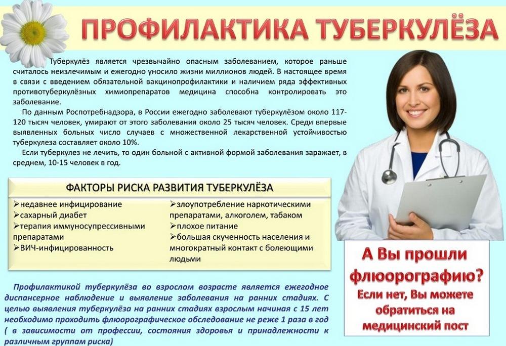Где нельзя работать при туберкулезе