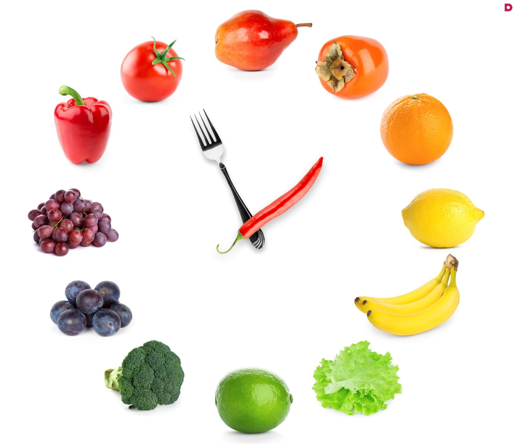 Дробное питание для похудения на неделю. меню и рецепты, отзывы худеющих