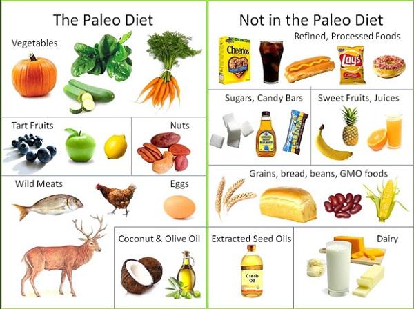 Диета в великий пост — эффективная альтернатива модным диетам