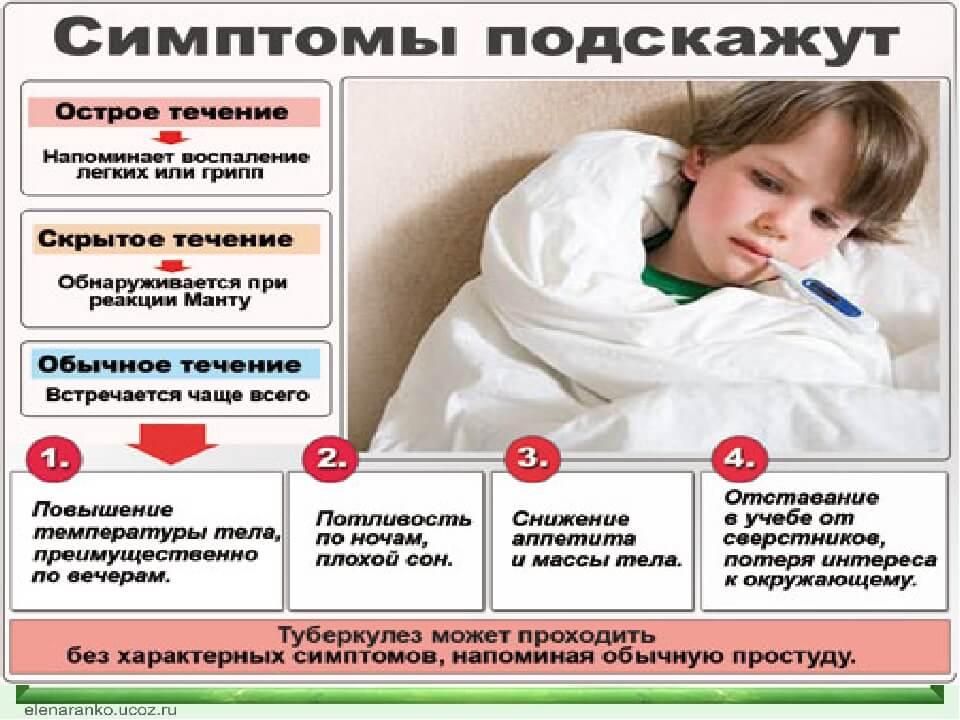 Ранний туберкулез легких у детей: признаки, симптомы, диагностика и лечение
