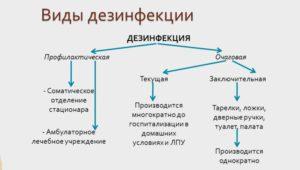 Акариазы человека — википедия