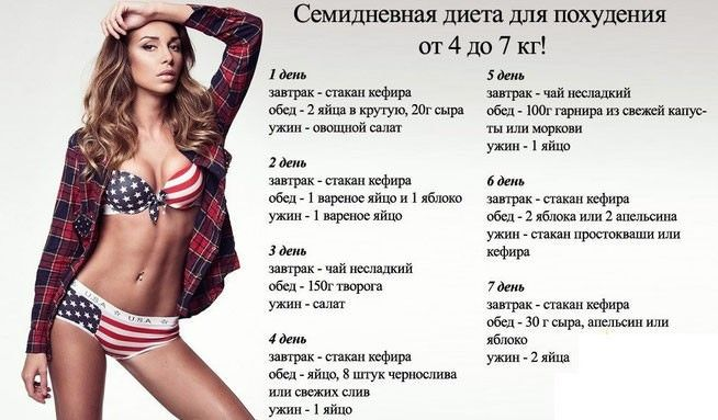 Эффективные диеты для похудения на 20 кг
