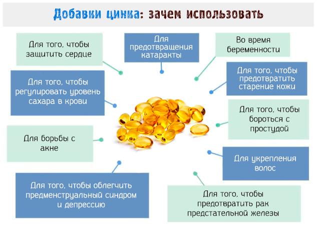 Пиколинат цинка: инструкция и стоимость добавок