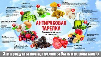 Щелочная диета для похудения: продукты, меню