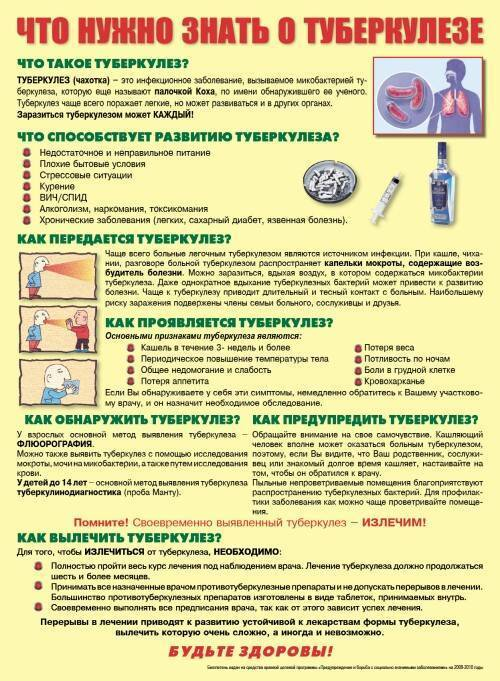 Рекомендации по профилактике туберкулеза у детей - 22 марта 2018 - персональный сайт