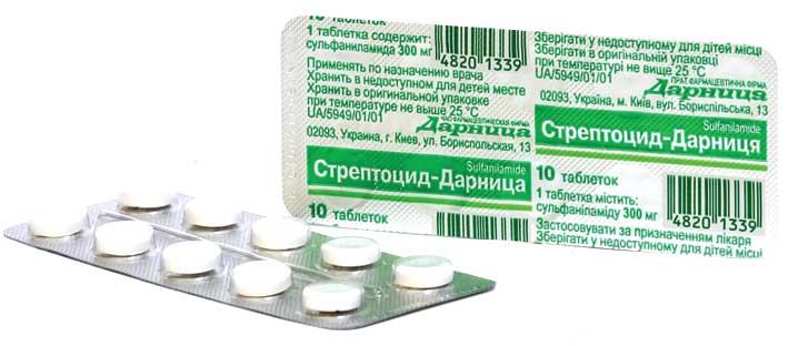 Уротропин – инструкция по применению, состав, форма выпуска, показания, дозировка и цена