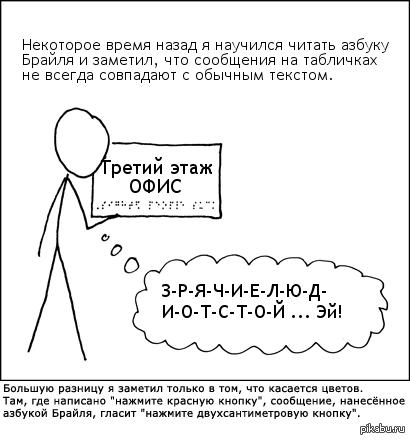 Азбука брайля для слепых: система шрифтов и письма