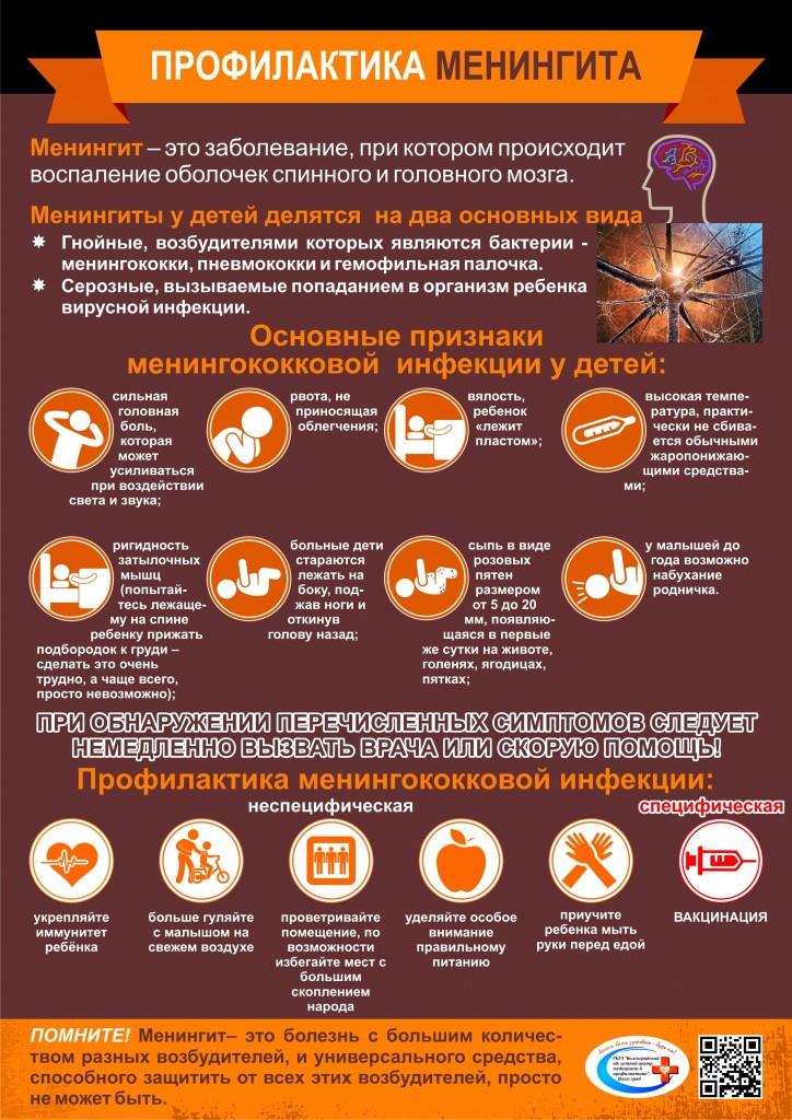 Признаки и симптомы менингококцемии у детей и взрослых