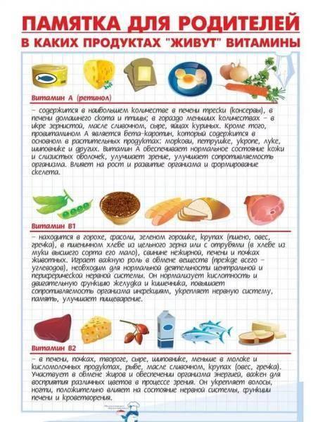 Профилактические мероприятия против бронхиальной астмы