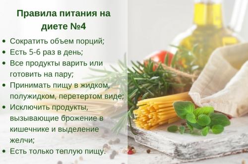 Диета без голодания: за 1 неделю минус 5-7 кг
