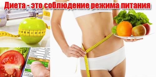 Эффективное питание для быстрого похудения