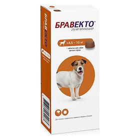«бравекто» для собак – выжить любой ценой. как применять таблетки и капли, сколько они стоят, какие существуют достойные аналоги – отзывы заводчиков и ветеринаров