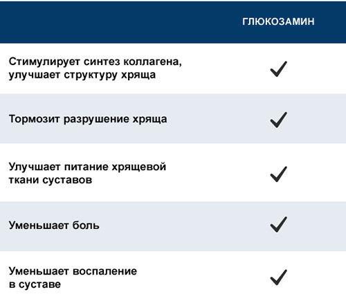 Сустилак: описание, инструкция по применению, отзывы