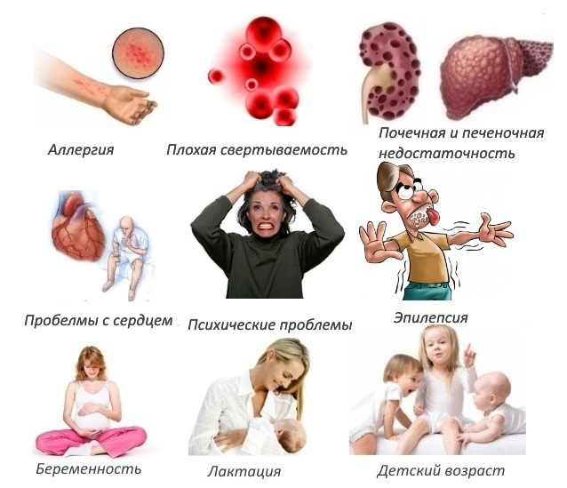 Таблетки серрата: инструкция к препарату. серрата: отзывы