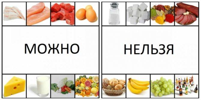 Очковая диета