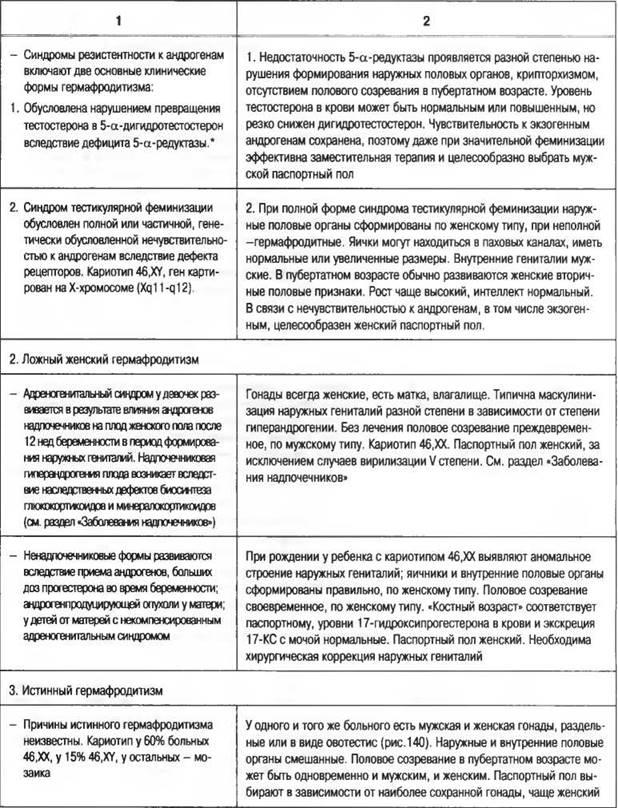Синдром тернера - turner syndrome - qwe.wiki