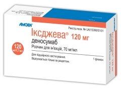 Деносумаб (пролиа): инструкция по применению препарата, свойства, противопоказания, побочные действия, аналоги
