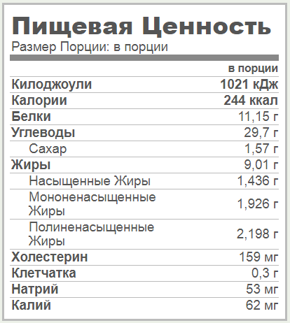 Дробное питание для похудения: меню на месяц, плюсы и минусы | худеем911.ру - помощь женщинам в похудении.