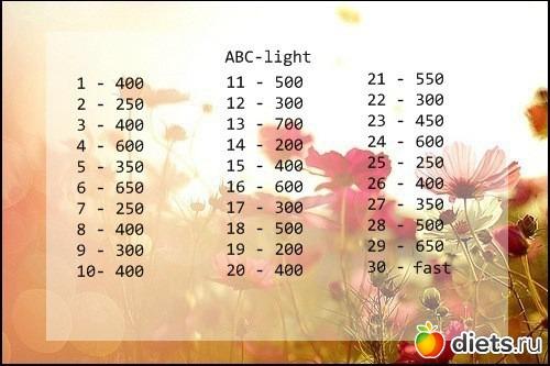 Меню На Диету Абс На Каждый День. Диета ABC для похудения на 50 дней и 30 дней: меню, основные правила, эффективность
