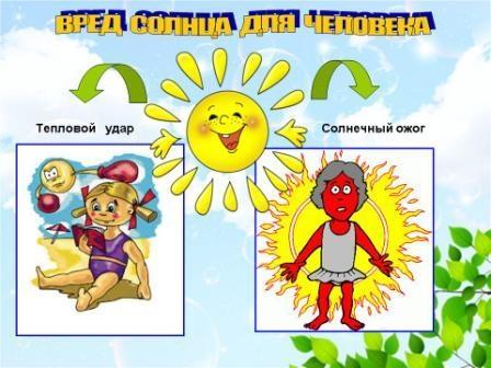 Вредное солнце и ультрафиолетовое излучение - лечение народными средствами в домашних условиях