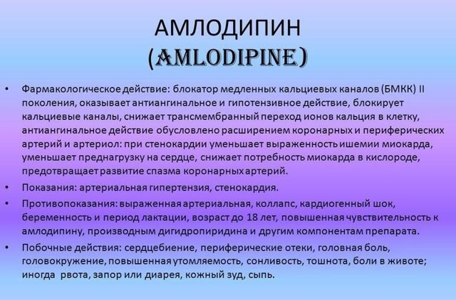 Аналоги амлодипина