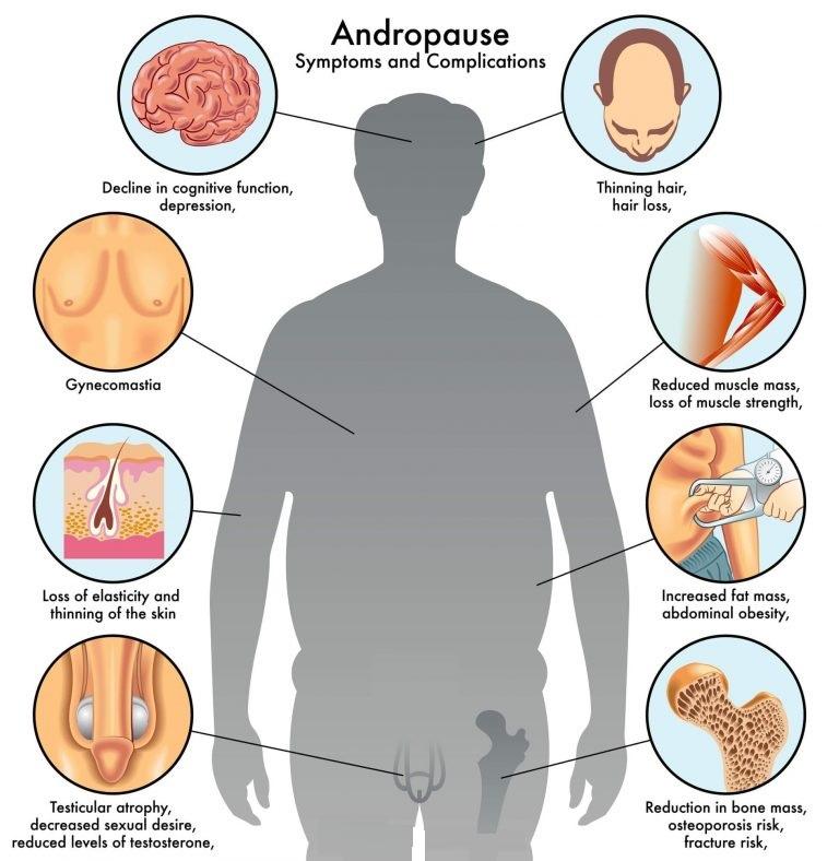 Фимоз у взрослых мужчин: детская патология с недетскими проблемами