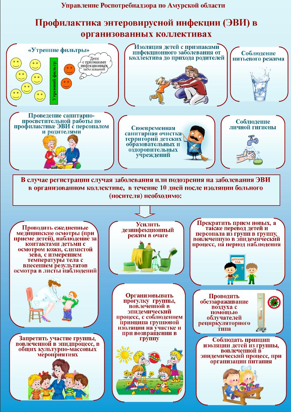 Лекарства при энтеровирусной инфекции ребенку. лечение энтеровирусной инфекции у детей