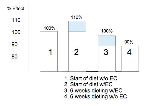 Метаболическая диета: рецепты, меню, основные принципы быстрого и эффективного похудения (видео + 90 фото)