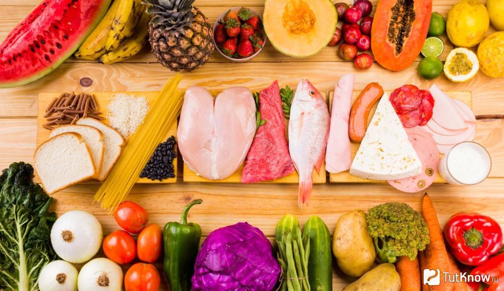 Белково-углеводная диета для похудения: меню, результаты и отзывы