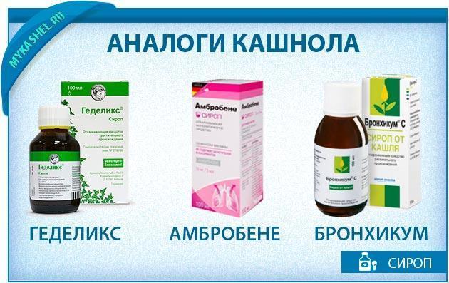 Левопронт – описание препарата, инструкция по применению, отзывы