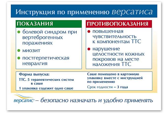 Дюрогезик (пластырь): инструкция по применению