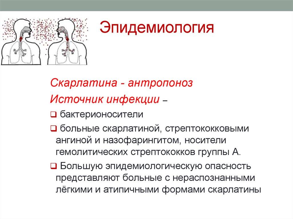 Скарлатина у детей симптомы и лечение инкубационный