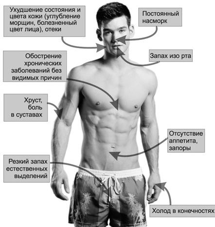 Токсин википедия