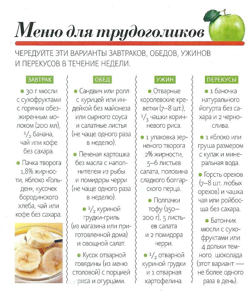 Примерный план питания на неделю для похудения