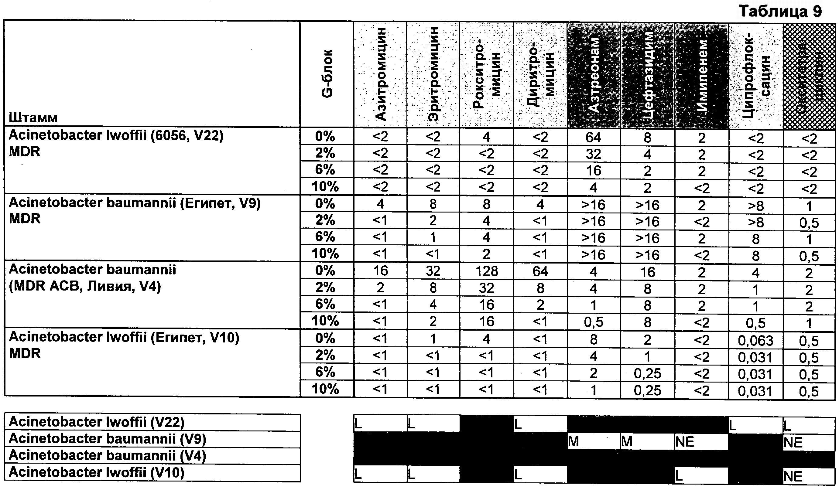 Цефалоспорины в таблетках: список. описание всех поколений цефалоспоринов от 1-го до 5-го