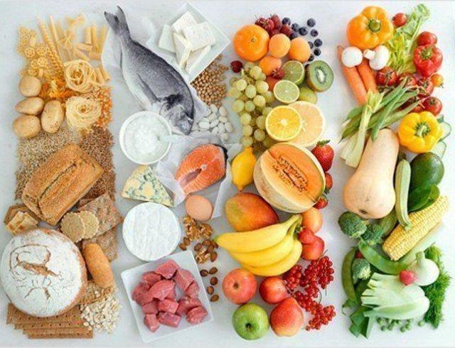 Диета когда можно есть до 12 все. диета после 12 не есть – до 12 ешь что хочешь: чудо результаты