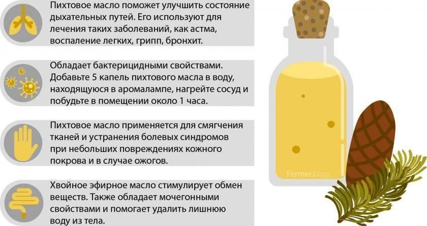 Пихтовое масло для детей