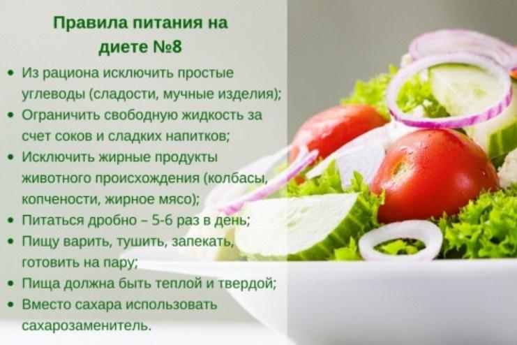 Лечебная Диета Номер 8. Стол №8. Диета при ожирении, меню на неделю, рецепты блюд для похудения. Таблица продуктов для детей и взрослых