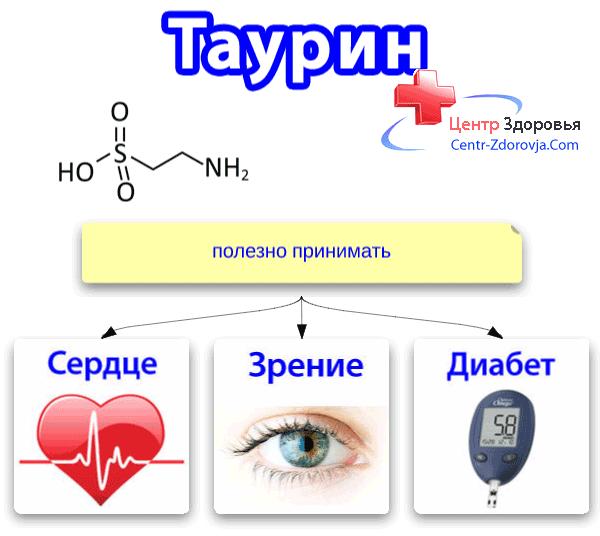 Роль глазных капель таурин в лечении глазных заболеваний