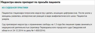 Анафилактический шок — что это такое, симптомы и первая помощь   ktonanovenkogo.ru