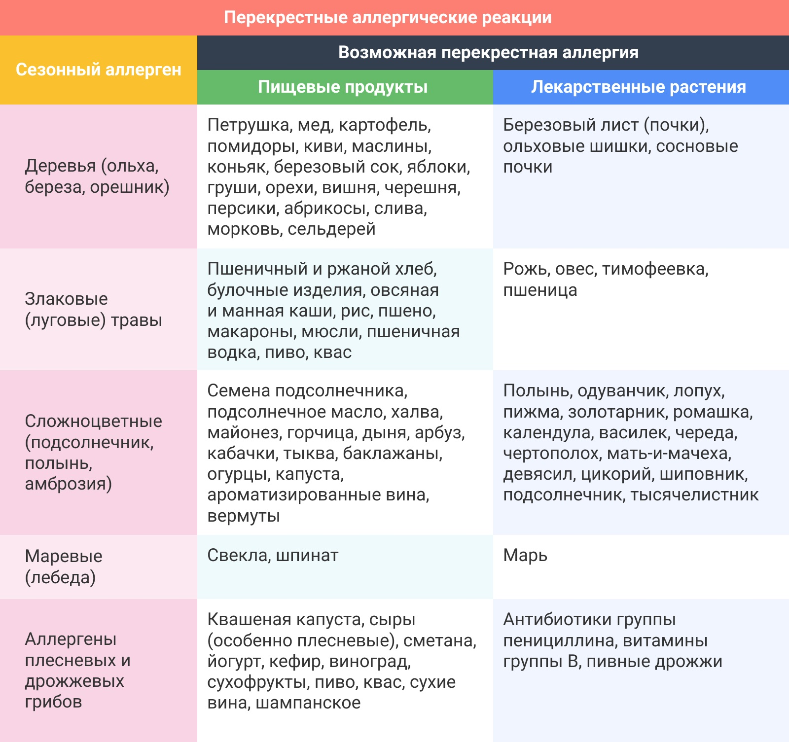 Как лечить приступы кашля при астме