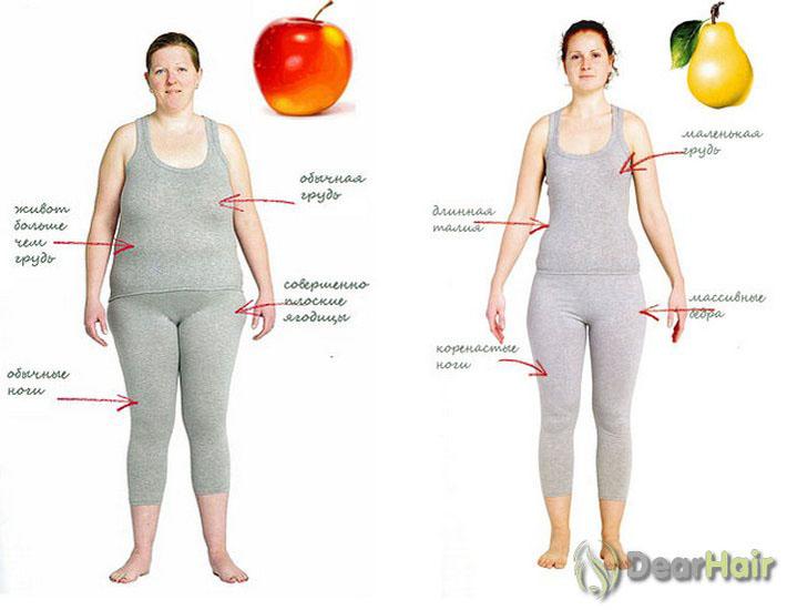 Как Похудеть Грушевидной Фигуре. Как похудеть с типом фигуры груша? 4 способа