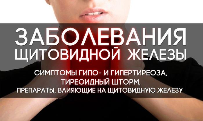 Лечение микседемы щитовидной железы