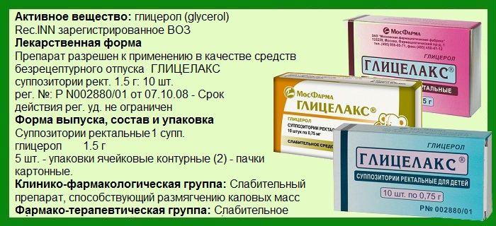 Свечи глицелакс  для детей: инструкция по применению детского глицелакса, цена, отзывы, от запора