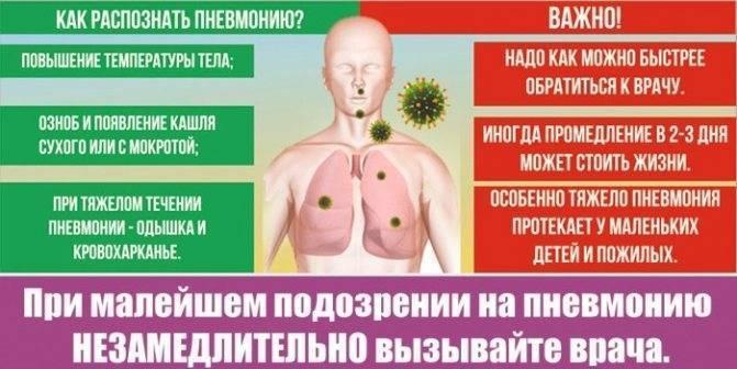 Как лечить воспаление легких в домашних условиях