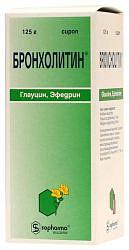Бронхолитин таблетки — аналоги, дозировка, особенности применения